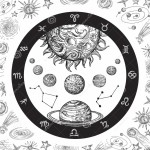 astrology-concept-planets-hand-drawn-universe-planetary-system-zodiac-constellations-line-art-vintage-vector-astrology-123650181